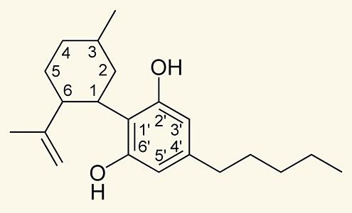 chemisch schema cannabidiol