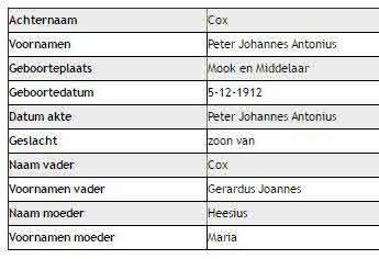 Uit de familie Cox, Peter Cox in geboorteregister