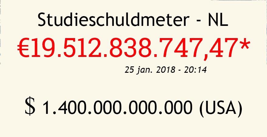 Studieschuld Amerika en Nederland
