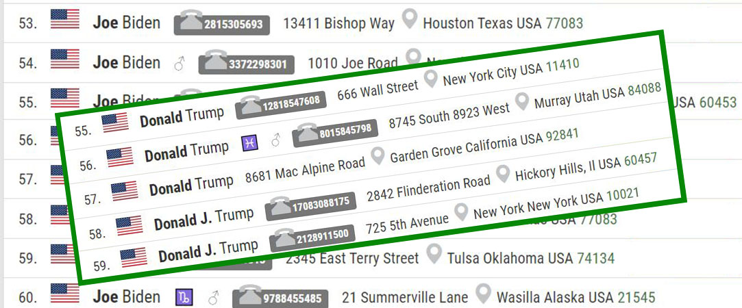 Adressenlijst