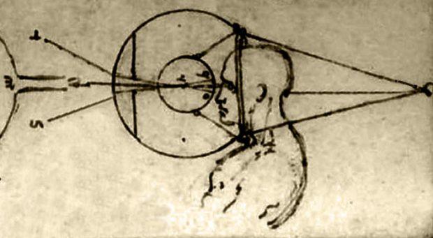 contactlenzen volgens Da Vinci